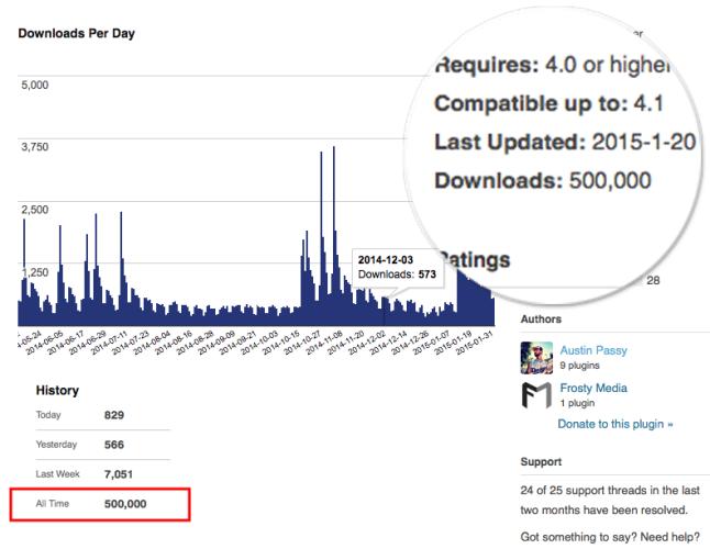 500,000 Custom Login Downloads